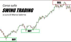 Download corso Investire.biz - Swing Trading